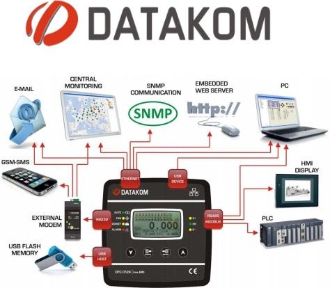 برد کنترل دیتاکام datakom-نمایندگی دیتاکام در ایران