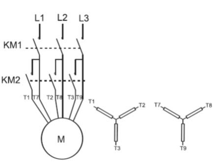 عیب یابی انواع موتور سه فاز و تک فاز - جریان راه اندازی الکترو موتور
