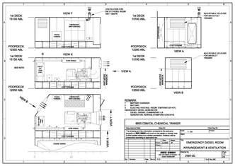 دستورالعمل نصب و راه اندازی دیزل ژنراتور-طریقه راه اندازی دیزل ژنراتور