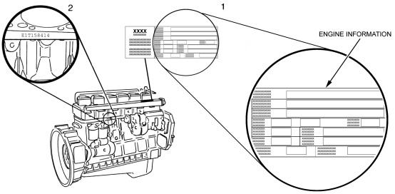 شماره سریال موتور mwm