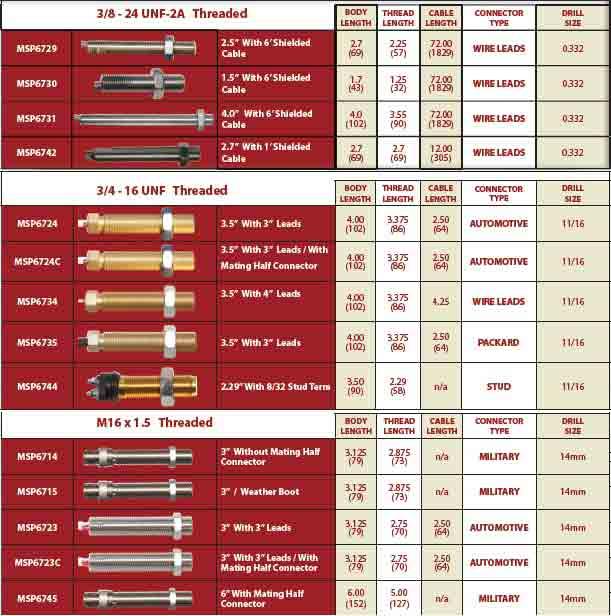 سنسورهای پیکاپ GAC سری MSP 6729 6730 6731 6742 6724 6724c 67346735 6744 6714 6715 6723 6723c 6745