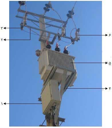 step down substation - مقاله دستورالعمل هاي نصب، نظارت بر نصب، بهره برداري و سرويس و نگهداري پست های هوايي برق
