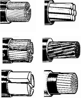 انواع کابلها