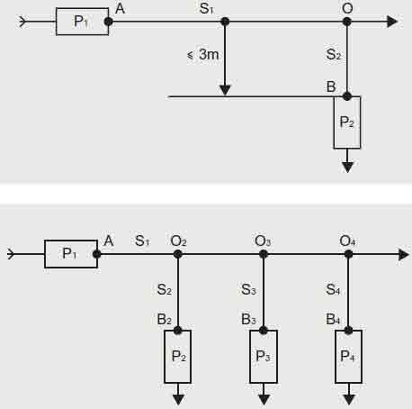 قانون 3 متر اعمالی به قطعه محافظ اضافه بار در اصول شینه کشی