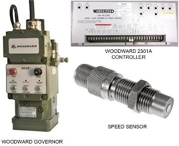 سیستم کنترل سرعت Woodward -  گاورنر وودوارد
