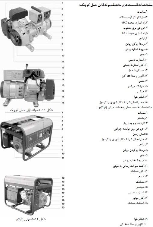 اجزای داخلی موتور برق - جدول عیب یابیموتور برقبنزینی