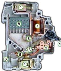 اجزا یا ساختار مینیاتوری - فیوز مینیاتوری یا MCB از چند بخش تشکیل شده است-miniature circuit breaker- mcb