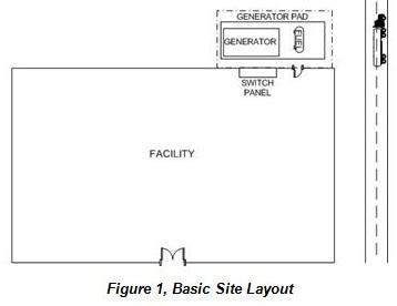 طراحی یک طرح اولیه از ژنراتور و سیستم های پشتیبانی