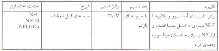سیم های فرمان آسانسورها