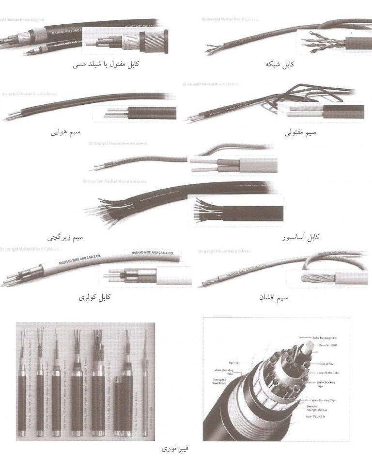 شکل و علامت چند نوع سیم فیبر نوری