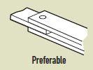 طبق شکل فوق اتصال شمش انشعاب یا توزیع میتواند کوچکتر از 5 برابر Sb باشد.