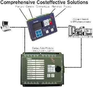 بردهای کنترلی دیزل ژنراتور GAC مدل CRM05 , CRM10 , CRM20