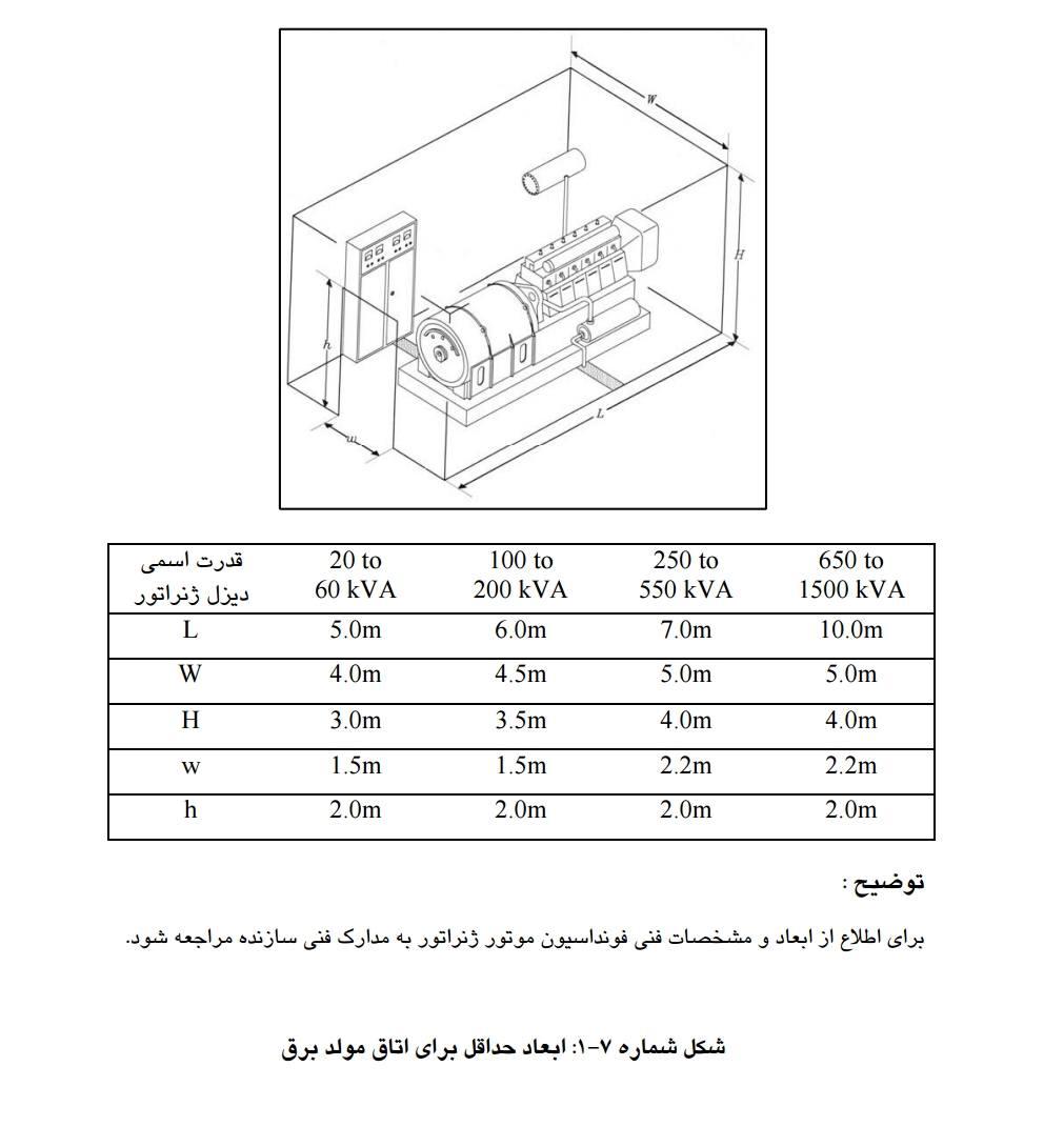ابعاد اتاق دیزل ژنراتور چقدر باید باشد