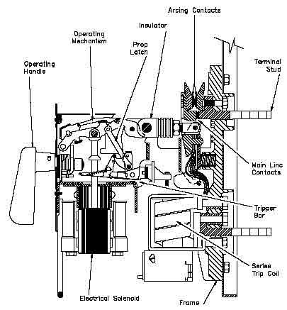 کلید اتوماتیک کلید کامپکت کلید سکسیونر کلید ديژنكتور کلید MCCB کلید هوایی کلید موتوردار چیست؟ قدرت دیزل ژنراتور