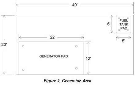 نقشه طراحی یک طرح اولیه از ژنراتور و سیستم های پشتیبانی و اتاق زنراتور