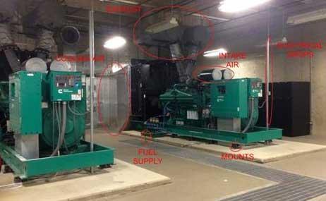 آماده سازی تاسیسات برای نصب مجموعه ژنراتور