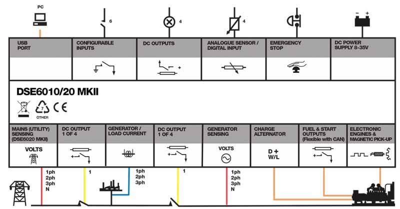 نقشه سیم کشی برد دیپسی 6020 - dse 6020 mkii - دیپسی 6020_برد کنترل ژنراتور دیپسی dse 6020 mkii - رله 6020