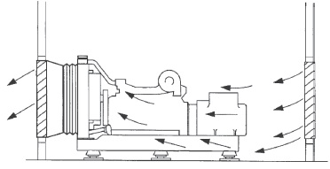 تهويه مكان استقرار دیزل ژنراتور چگونه است؟ تعمیر دیزل ژنراتور اف جی ویلسون prkins fgwilson - تعمیر دیزل ژنراتور کمنز یا کامینز cummins - تعمیر دیزل ژنراتور کامینز پاور cummins power  - تعمیر دیزل ژنراتور ولوو volvo  - تعمیر دیزل ژنراتور بنز benz – تعمیر دیزل ژنراتور دویتز یا دیوتز dutz - تعمیر دیزل ژنراتور ام وی ام mvm - تعمیر دیزل ژنراتور لول یا پرکنز چین lovol  - تعمیر دیزل ژنراتور دوسان doosan - تعمیر دیزل ژنراتور کاترپیلار caterpillar   - تعمیر دیزل ژنراتور درمن dorman - تعمیر دیزل ژنراتور مان MAN   - تعمیر دیزل ژنراتور لمبردینی lombardini - تعمیر دیزل ژنراتور لیستر lister- تعمیر ژنراتور استمفورد- تعمیر ژنراتور مکالته- تعمیر ژنراتور لینز- تعمیر ژنراتور abb- تعمیر ژنراتور لروی سامر- تعمیر ژنراتور استمفورد پاور تعمیر دیزل ژنراتور تهران – تعمیر دیزل ژنراتور اصفهان – تعمیر دیزل ژنراتور مشهد - تعمیر دیزل ژنراتور تبریز – تعمیر دیزل ژنراتور ایلام – تعمیر دیزل ژنراتور اراک تعمیر دیزل ژنراتور زنجان تعمیر دیزل ژنراتور یزد تعمیر دیزل ژنراتور چهارمحال و بختیاری تعمیر دیزل ژنراتور قشم – تعمیر دیزل ژنراتور کیش تعمیر دیزل ژنراتور زاهدان تعمیر دیزل ژنراتور زابل تعمیر دیزل ژنراتور خاش تعمیر دیزل ژنراتور ملایر – تعمیر دیزل ژنراتور آبادان تعمیر دیزل ژنراتور اهواز – تعمیر دیزل ژنراتور رشت – تعمیر دیزل ژنراتور ساری – تعمیر دیزل ژنراتور شهرکرد – تعمیر دیزل ژنراتور عسلویه – تعمیر دیزل ژنراتور بندر عباس – تعمیر دیزل ژنراتور هرمزگان تعمیر دیزل ژنراتور ارومیه تعمیر دیزل ژنراتور تکاب تعمیر دیزل ژنراتور تنکابن تعمیر دیزل ژنراتور ایرانشهر تعمیر دیزل ژنراتور چابهار تعمیر دیزل ژنراتور هرمزگان تعمیر دیزل ژنراتور شیراز تعمیر دیزل ژنراتور خوزستان تعمیر دیزل ژنراتور سیستان و بلوچستان تعمیر دیزل ژنراتور البرز – تعمیر دیزل ژنراتور کرج تعمیر دیزل ژنراتور گنبد کاووس تعمیر دیزل ژنراتور دوگنبدان - تعمیر دیزل ژنراتور قم تعمیر دیزل ژنراتور شهر ماهشهر تعمیر دیزل ژنراتور اروندکنار – تعمیر دیزل ژنراتور همدان - تعمیر دیزل ژنراتور کرمانشاه تعمیر دیزل ژنراتور علیه تعمیر دیزل ژنراتور خرم آباد تعمیر دیزل ژنراتور گرگان – تعمیر دیزل ژنراتور قدیمی – نمایندگی تعمیر دیزل ژنراتور رامسر – تعمیر دیزل ژنراتور نیشابور – ت