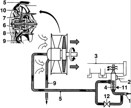 مقدار هوای سرد تنظیم شده توسط ترموستات اگزوز دویتسبهمراه سلونوئید-نقشه سیستم خنک کننده موتورهای دویتس-نقشه گردش آب دویتس