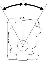 کار کرد ژنراتور mwm در ماکزیمم اختلاف درجه عرضی نسبت به سطح