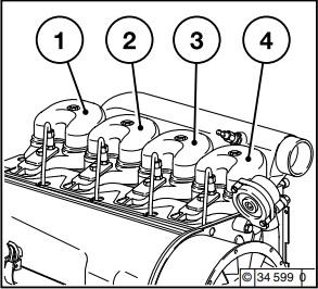 شماره گذاری سیلندرهای ژنراتور دویتس-نقشه مکانیکی موتور دویتس