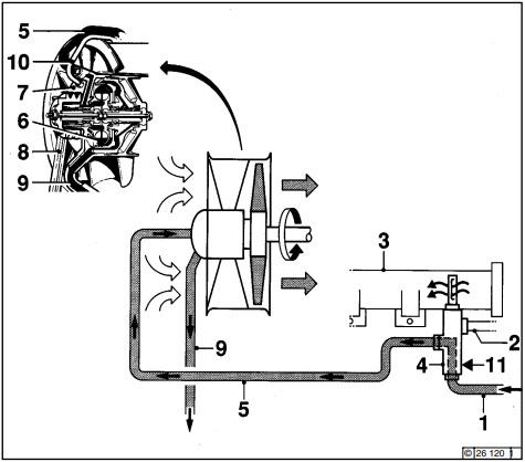 مقدار هوای سرد تنظیم شده توسط ترموستات اگزوز-نقشه سیستم خنک کننده موتورهای دویتس-نقشه گردش آب دویتس