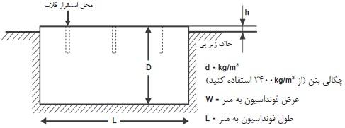 محاسبات فوندانسیون محل نصب دیزل ژنراتور چگونه است؟ تعمیر دیزل ژنراتور اف جی ویلسون prkins fgwilson - تعمیر دیزل ژنراتور کمنز یا کامینز cummins - تعمیر دیزل ژنراتور کامینز پاور cummins power  - تعمیر دیزل ژنراتور ولوو volvo  - تعمیر دیزل ژنراتور بنز benz – تعمیر دیزل ژنراتور دویتز یا دیوتز dutz - تعمیر دیزل ژنراتور ام وی ام mvm - تعمیر دیزل ژنراتور لول یا پرکنز چین lovol  - تعمیر دیزل ژنراتور دوسان doosan - تعمیر دیزل ژنراتور کاترپیلار caterpillar   - تعمیر دیزل ژنراتور درمن dorman - تعمیر دیزل ژنراتور مان MAN   - تعمیر دیزل ژنراتور لمبردینی lombardini - تعمیر دیزل ژنراتور لیستر lister- تعمیر ژنراتور استمفورد- تعمیر ژنراتور مکالته- تعمیر ژنراتور لینز- تعمیر ژنراتور abb- تعمیر ژنراتور لروی سامر- تعمیر ژنراتور استمفورد پاور تعمیر دیزل ژنراتور تهران – تعمیر دیزل ژنراتور اصفهان – تعمیر دیزل ژنراتور مشهد - تعمیر دیزل ژنراتور تبریز – تعمیر دیزل ژنراتور ایلام – تعمیر دیزل ژنراتور اراک تعمیر دیزل ژنراتور زنجان تعمیر دیزل ژنراتور یزد تعمیر دیزل ژنراتور چهارمحال و بختیاری تعمیر دیزل ژنراتور قشم – تعمیر دیزل ژنراتور کیش تعمیر دیزل ژنراتور زاهدان تعمیر دیزل ژنراتور زابل تعمیر دیزل ژنراتور خاش تعمیر دیزل ژنراتور ملایر – تعمیر دیزل ژنراتور آبادان تعمیر دیزل ژنراتور اهواز – تعمیر دیزل ژنراتور رشت – تعمیر دیزل ژنراتور ساری – تعمیر دیزل ژنراتور شهرکرد – تعمیر دیزل ژنراتور عسلویه – تعمیر دیزل ژنراتور بندر عباس – تعمیر دیزل ژنراتور هرمزگان تعمیر دیزل ژنراتور ارومیه تعمیر دیزل ژنراتور تکاب تعمیر دیزل ژنراتور تنکابن تعمیر دیزل ژنراتور ایرانشهر تعمیر دیزل ژنراتور چابهار تعمیر دیزل ژنراتور هرمزگان تعمیر دیزل ژنراتور شیراز تعمیر دیزل ژنراتور خوزستان تعمیر دیزل ژنراتور سیستان و بلوچستان تعمیر دیزل ژنراتور البرز – تعمیر دیزل ژنراتور کرج تعمیر دیزل ژنراتور گنبد کاووس تعمیر دیزل ژنراتور دوگنبدان - تعمیر دیزل ژنراتور قم تعمیر دیزل ژنراتور شهر ماهشهر تعمیر دیزل ژنراتور اروندکنار – تعمیر دیزل ژنراتور همدان - تعمیر دیزل ژنراتور کرمانشاه تعمیر دیزل ژنراتور علیه تعمیر دیزل ژنراتور خرم آباد تعمیر دیزل ژنراتور گرگان – تعمیر دیزل ژنراتور قدیمی – نمایندگی تعمیر دیزل ژنراتور رامسر – تعمیر دیزل ژنراتور نیش