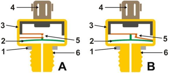 ساختمان داخلی سنسور فشار روغن - سنسور روغن دیزل ژنراتور