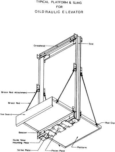 کارسلینگ اسانسور کششی-کارسلینگ آسانسور-کارسلینگ-کاراسلینگ-نقشه کاراسلینگ-ساخت کاراسلینگ-قیمت کارسلینگ